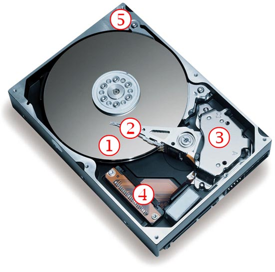 Partile componente ale unui hard disk